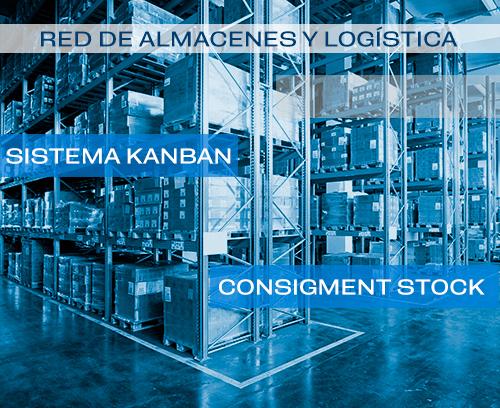 LOGISTICA-KANBAS-CONSIGMENT-STOCK