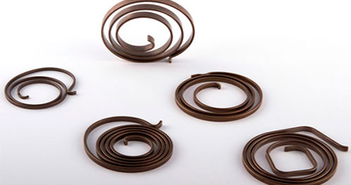 Muelles en espiral componentes