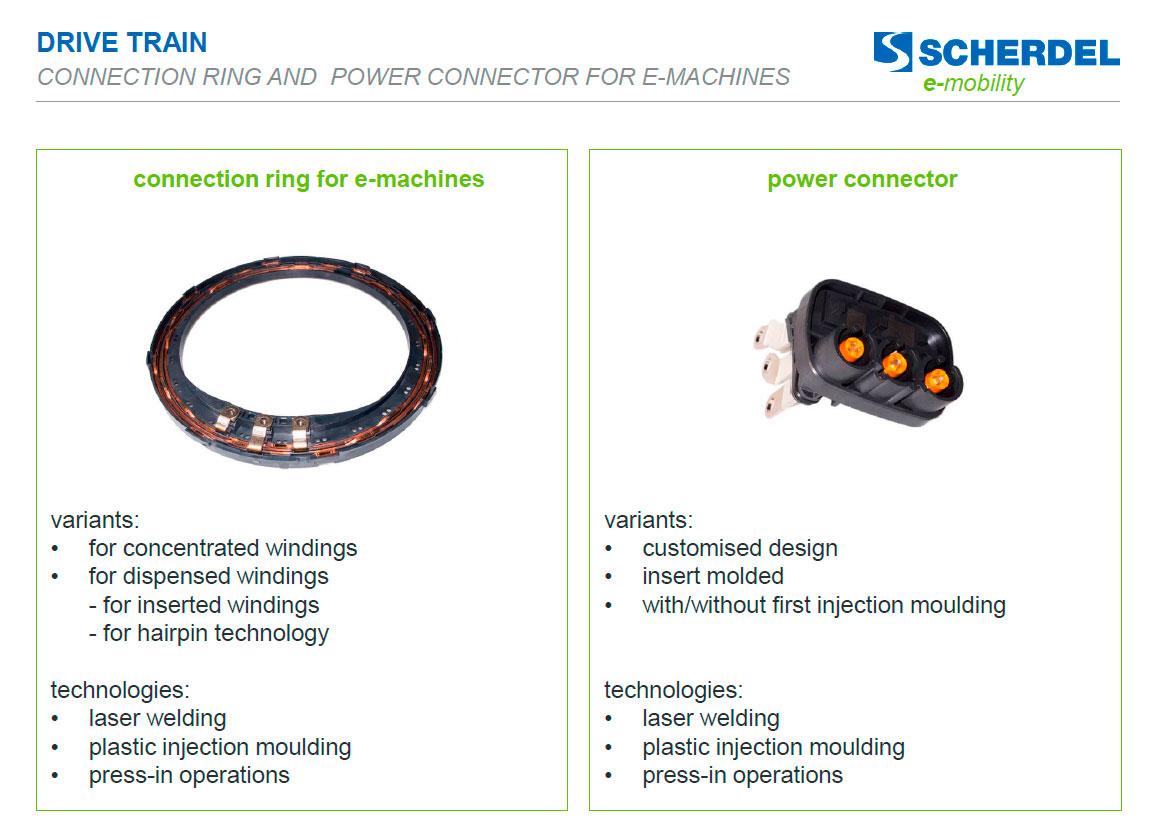 Transmisión E-Mobility Scherdel