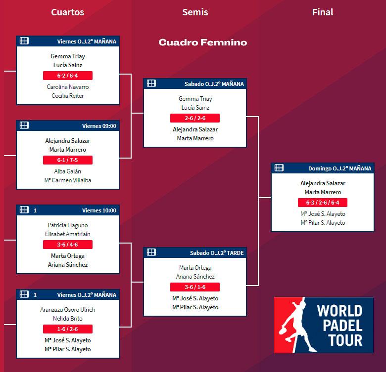 cuadro-femenino-Bilbao-Open-2018-final